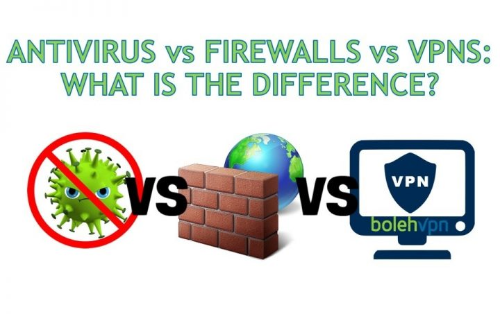 vpn vs antivirus vs firewall